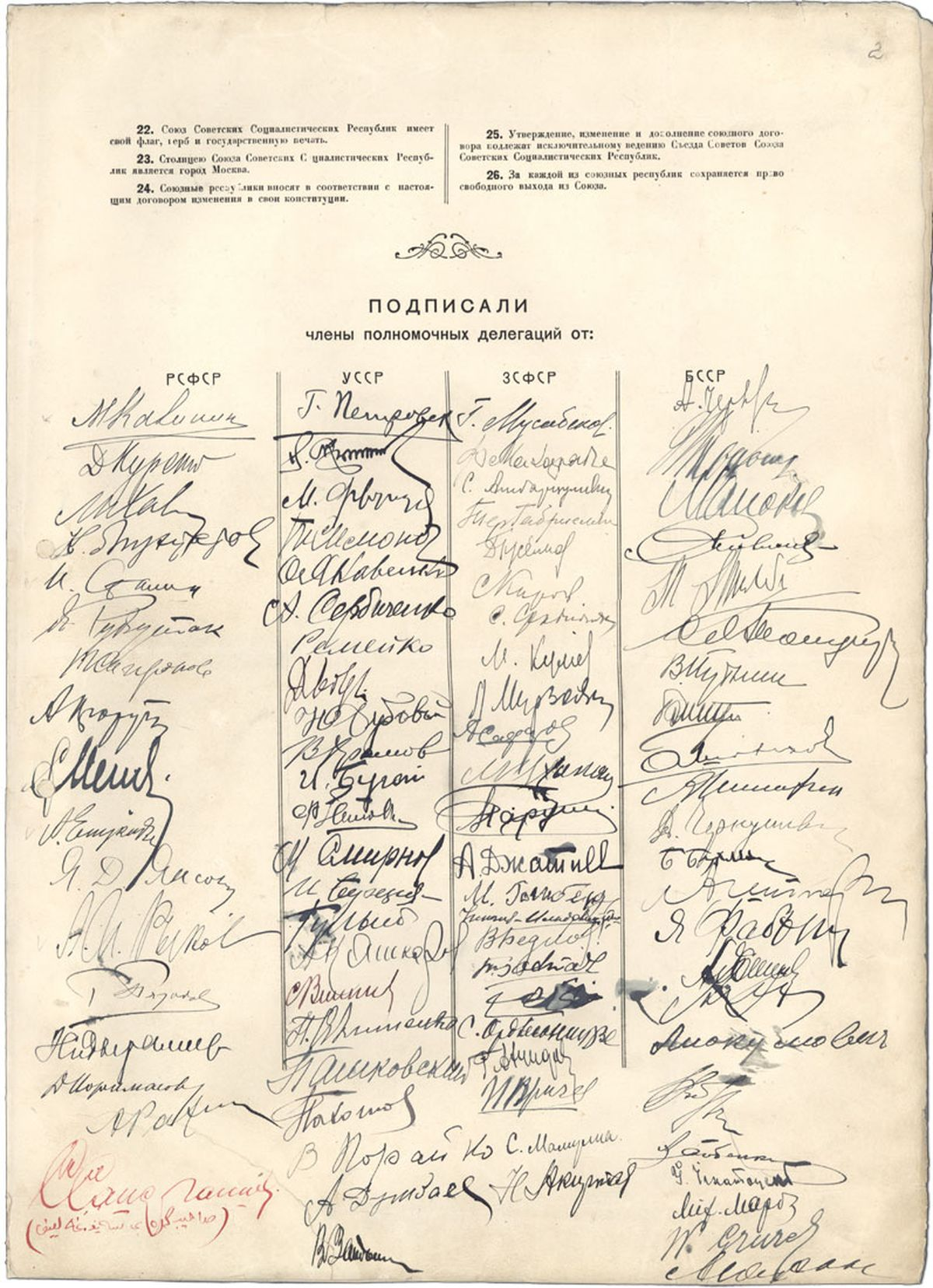 Signature page of the Treaty on the Creation of the USSR